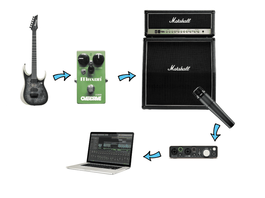 create Impulse response, How to create/record an Impulse Response